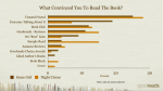trusted opinion goodreads