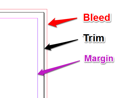 bleed-trim-margin