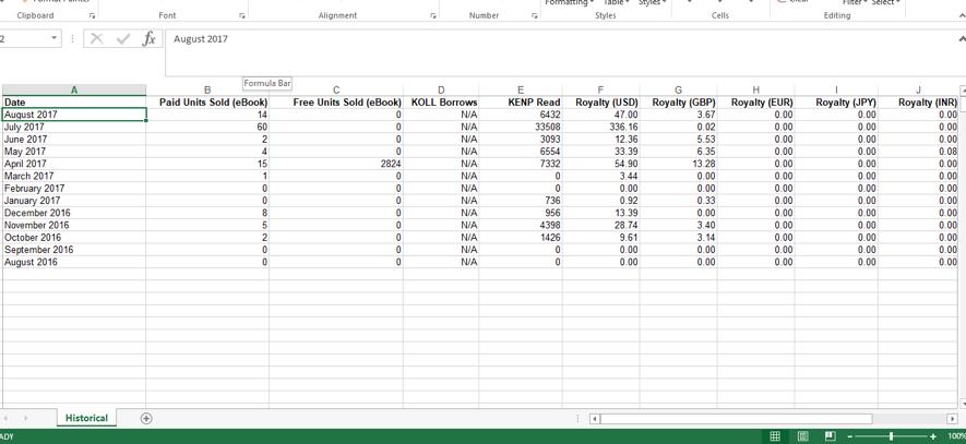 overall earnings for Dragonsoul